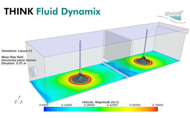 think_fluid_dynamix_cfd1_iberospec