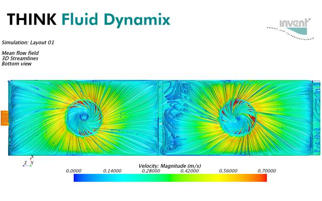 think_fluid_dynamix_cfd2_iberospecjpg