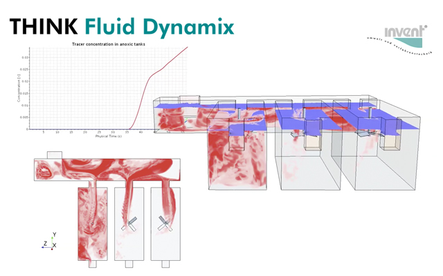 think_fluid_dynamix_cfd3_iberospec